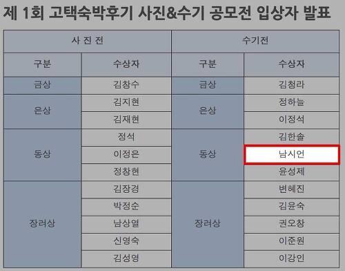제1회 고택숙박후기 사진&수기 공모전 동상 수상!