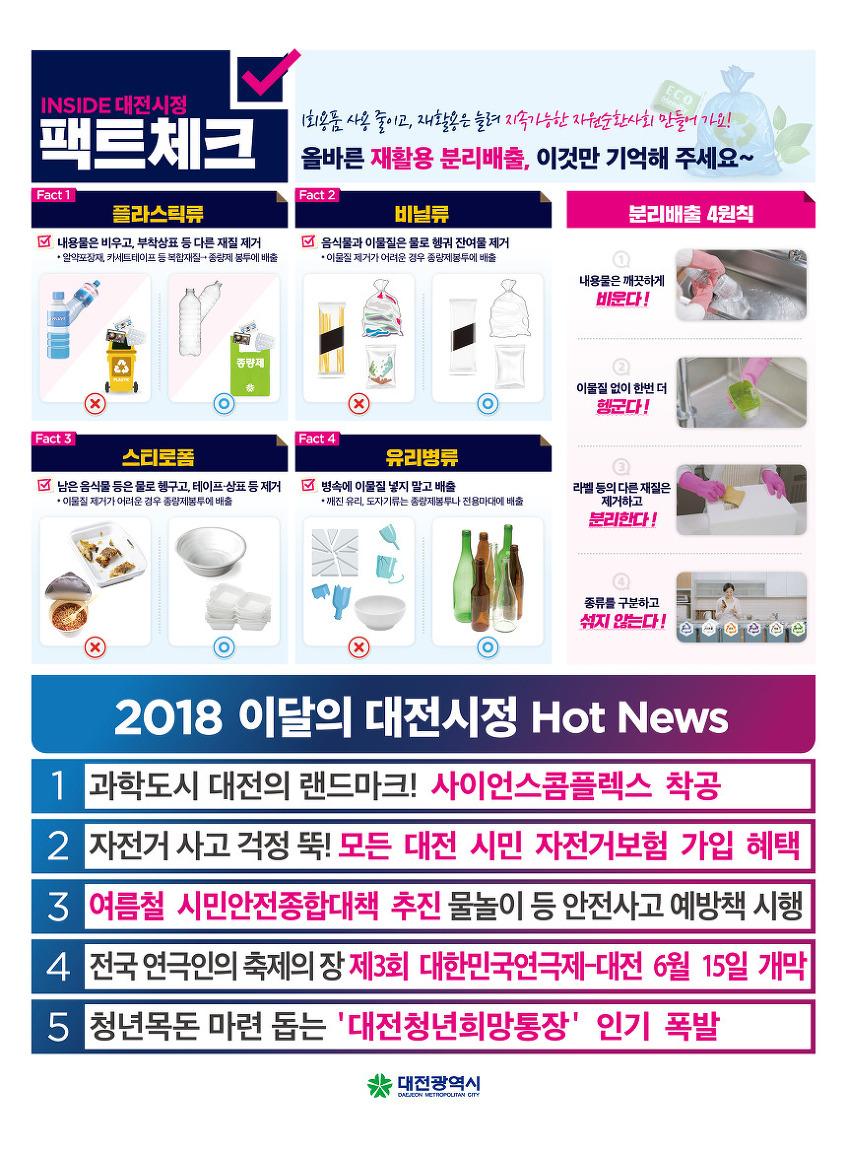 2018.6월 대전시정 핫뉴스(사인언스콤플렉스 착공, 청년희망통장 등)