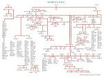 그리스/로마신화는 왜 같이 다루어지나?
