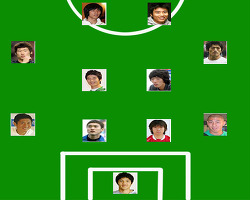 월드컵 국가대표 베스트11 (예상)