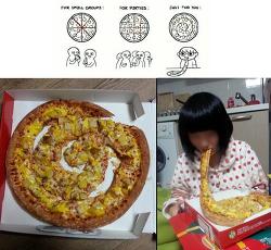 피자먹는 3가지 방법