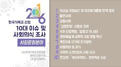 2016년 사회문화분야 10대 이슈 - 종합