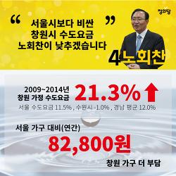 """노회찬 """"수도요금, 창원이 서울보다 비싼 이유"""""""