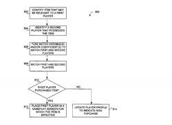 액티비전 과금을 유도하는 특허. 슬롯머신이 부러웠을까?