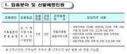 [채용공고] 서울기록원 임기제 기록물관리전문요원 채용