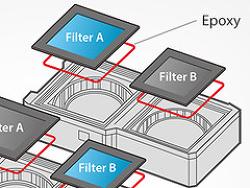 광학 인라인 장비 광고 뉴스레터