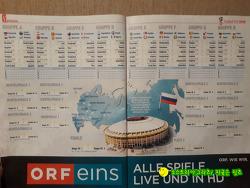 오스트리아 신문에서 보는 2018 러시아 월드컵, 나라별 가치