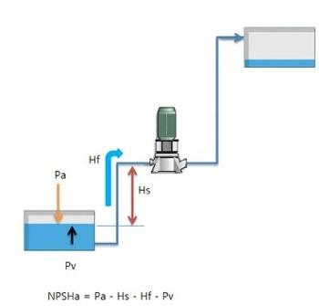 NPSH(유효흡입수두)의 계산