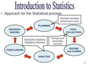 [jillmitchell8778] Chapter 1: Introduction to Statistics - 통계공부 1