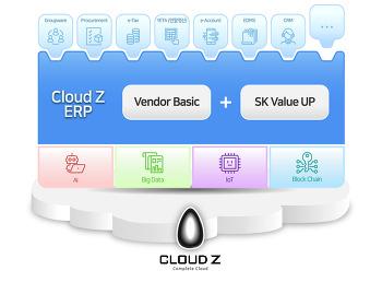 Cloud Z를 클라우드 완전체(完全體)라 부르는 이유는?