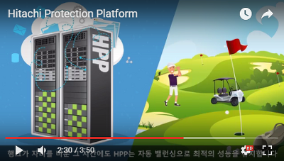 Hitachi Protection Platform
