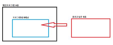 DELPHI  패널위에 폼 또는 DLL폼 올리기 최종..