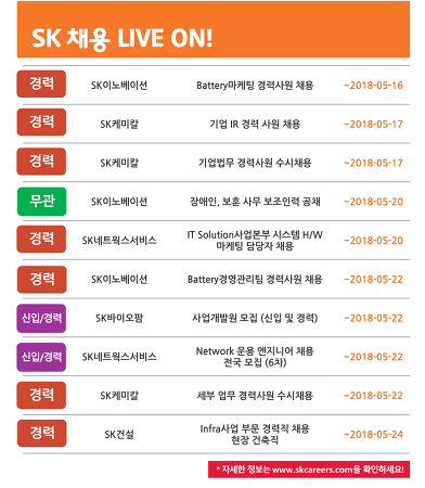 SK그룹 5월 3째주 채용 소식