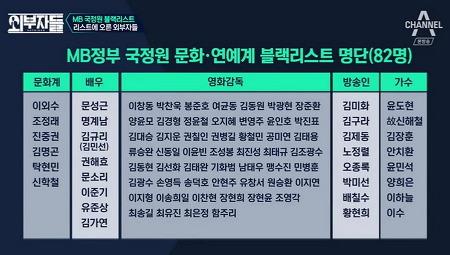 이명박 MB정부 국정원 문화 연예계 블랙리스트 명단