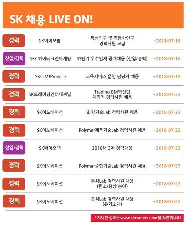 SK그룹 7월 3주차 채용 소식