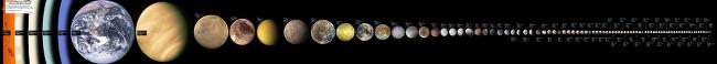 태양계 전체(solar system body) 한눈에 보기