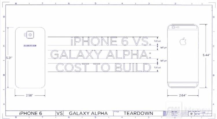 아이폰6 갤럭시노트4 갤럭시 알파 단가 얼마일까?