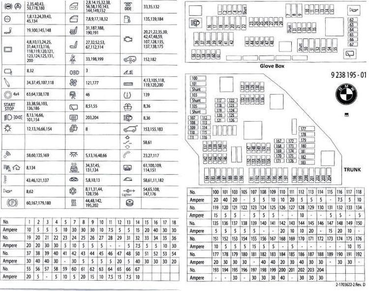 BMW 배선도의 전원단자 정보 (F07 5Series GT 퓨즈다이어그램)