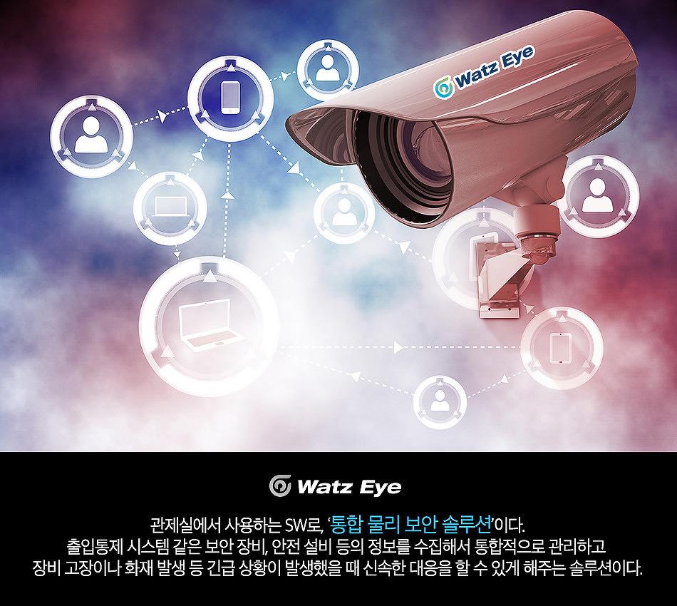 융합보안의 최강 솔루션 Watz Eye
