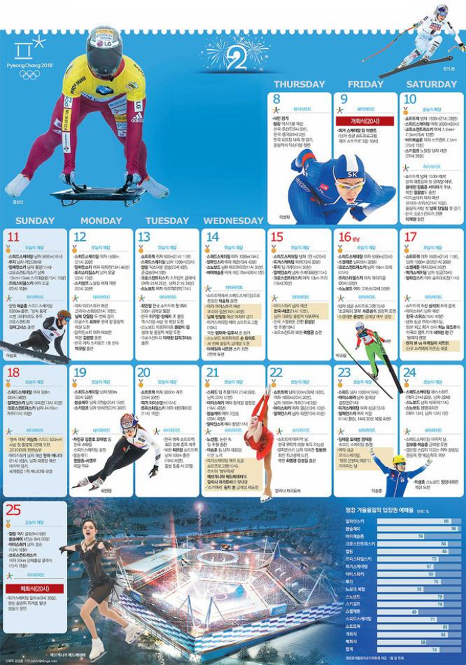 2018 평창동계올림픽 일정