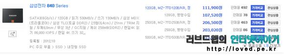 삼성 SSD 840 시리즈 250GB 가격
