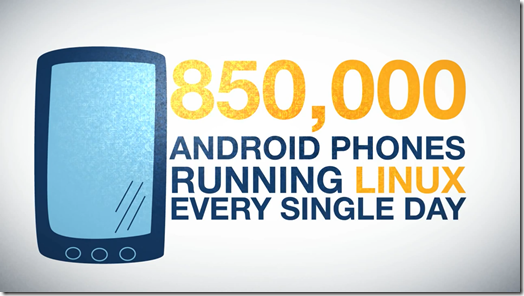 850,000 Android Phones Running Linux Every Single Day