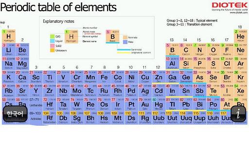 %ED%99%94%ED%95%99 %EC%9B%90%EC%86%8C %EC%A3%BC%EA%B8%B0%EC%9C%A8%ED%91%9C on Period 5 Element