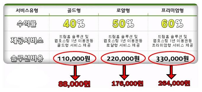드림큐_솔루션비용