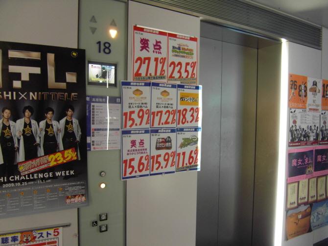 니혼TV 복도의 시청률표