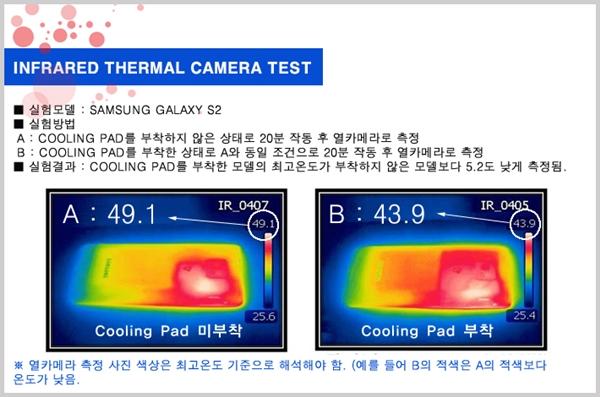 DUNDEE 쿨링패드 열화상 카메라 테스트