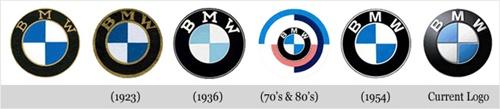 비엠더블유(BMW)