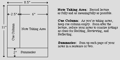 ccir r & s written notes pdf