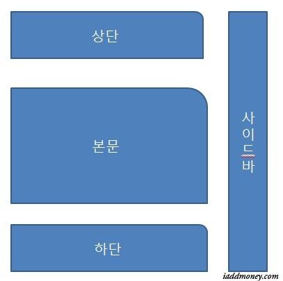 애드센스 본문 광고