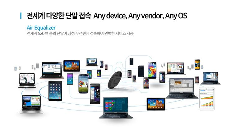 삼성 스마트 기업용 무선랜,삼성 스마트 무선랜 안정성,삼성 스마트 무선랜 성능, 삼성 스마트 무선랜 실제 적용사례,기업용 무선랜,IT,IT 제품리뷰,삼성,삼성 무선랜,ICT 올림픽,ITU 전권회의,삼성 스마트 기업용 무선랜 안정성 및 성능 그리고 실제 적용사례를 알아보려고 합니다. 기업용 무선랜의 경우 지금은 시스코가 독보적으로 1위를 차지하고 있는데요. 그 뒤를 삼성이 바짝 뒤따르고 있습니다. 수많은 사람들이 동시에 무선으로 접속해야하는 환경이라면 삼성 스마트 기업용 무선랜과 같은 장치가 필요한데요. 삼성의 스마트 무선랜의 경우 ICT 올림픽에서 안정성을 인정받았고 정해진 인원이 모두 동시 접속을 할 수 있었고 안정된 모습을 보여주었습니다. 저 역시도 이 내용을 보고 난 뒤 기업용 무선랜에 상당히 관심이 많이 생겼는데요. 실제로 저에게 기업에서 쓸만한 공유기나 무선 AP 등을 문의해주시는 분들이 많았기 때문이죠. 아주 넓은 공간에 몇천명의 사용자가 동시에 사용해야 하고 다양한 무선 접속이 모두 가능해야한다면 무엇보다 안정성과 성능이 중요합니다. 그럼 삼성 스마트 기업용 무선랜에 대해서 알아보죠.