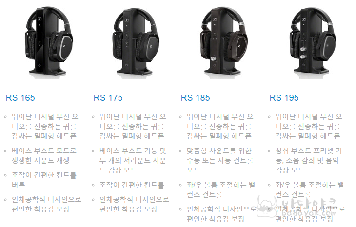젠하이저 RS185
