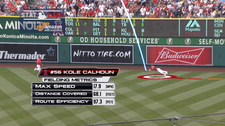 MLB 스탯캐스트 STATCAST 야구 용어, FIELDING 수비