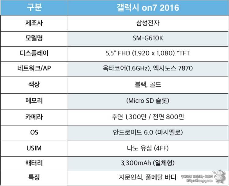 삼성, 갤럭시, 온세븐, on7, 2016, 스펙, galaxy, specs