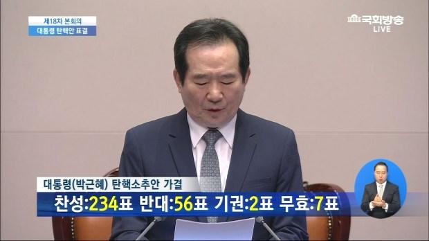 박근혜 탄핵 되던 날, 6.29선언 떠올랐다