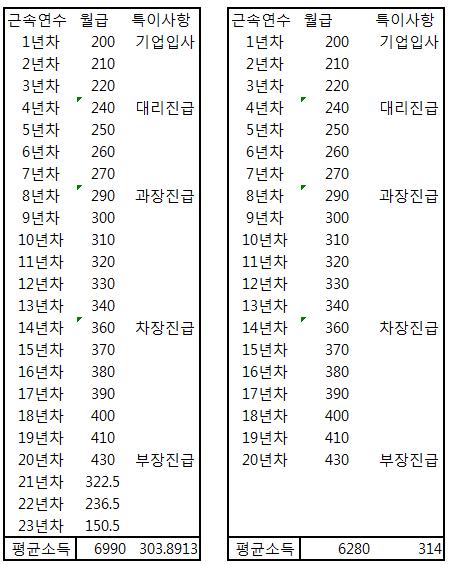 2308B03E565135733066F5