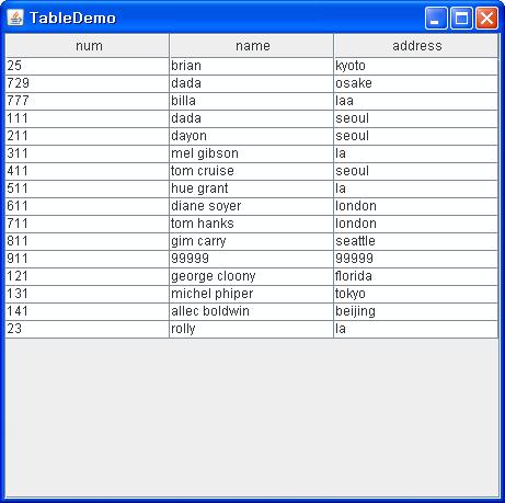 SING A SONG IT :: [JAVA] SWING을 이용한 오라클 DB 테이블 만들기_08