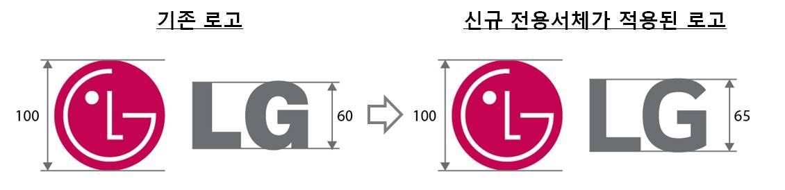 LG 전용서체 'LG스마트체'가 적용된 로고