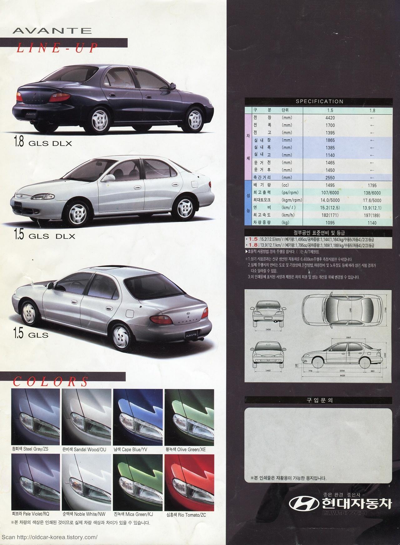 F D Fd E Cf on 1995 Hyundai Elantra