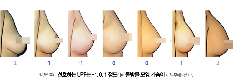 물방울가슴,UPF