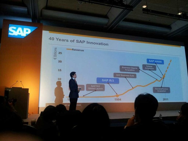 SAP 40년