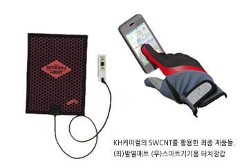 KH케미컬의 SWCNT를 활용한 최종 제품들. (좌)발열매트 (우)스마트기기용 터치장갑.