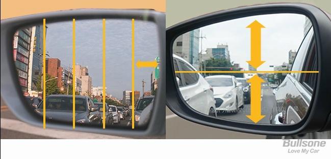 자동차 사각지대 사고! 안전을 위한 해결책은?
