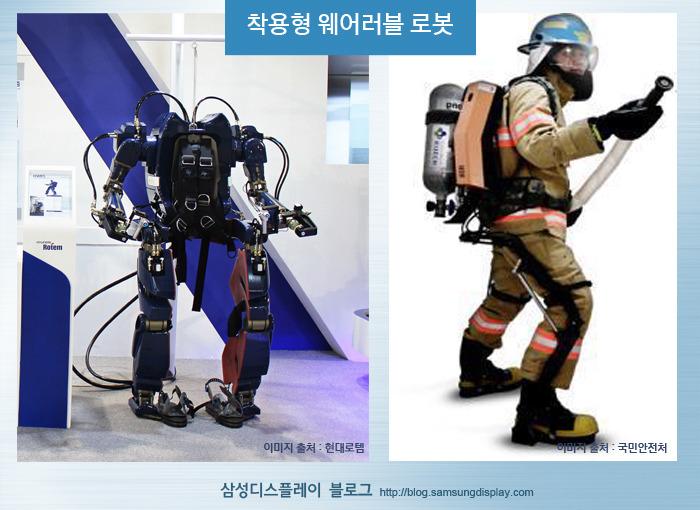 착용형 웨어러블 로봇