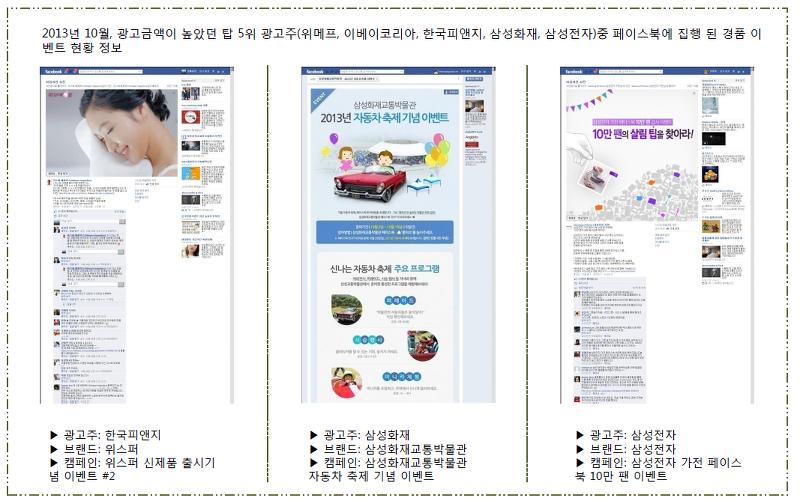 2013년 10월 국내 페이스북 광고현황 보고.
