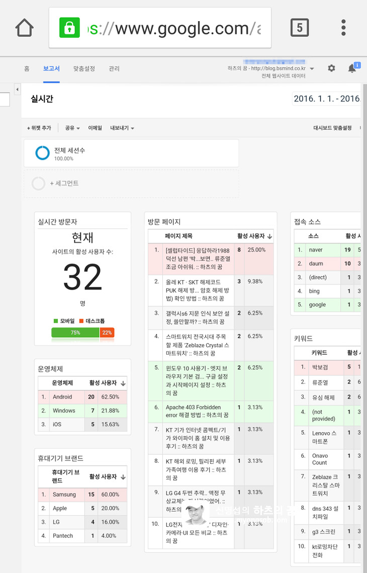 구글 애널리틱스 실시간 방문자 분석