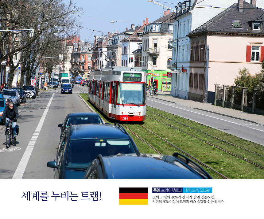 독일 트램